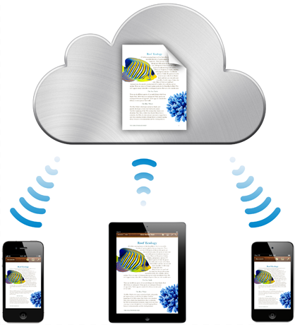 iCloud-Documents-In-The-Cloud.png