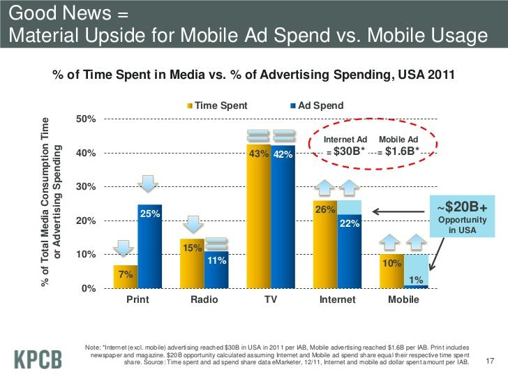 ads versus time.jpg