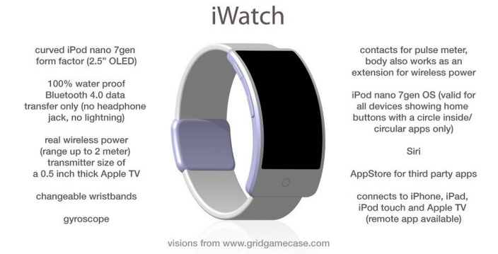 iWatch-concept-GridGameCase-001.png