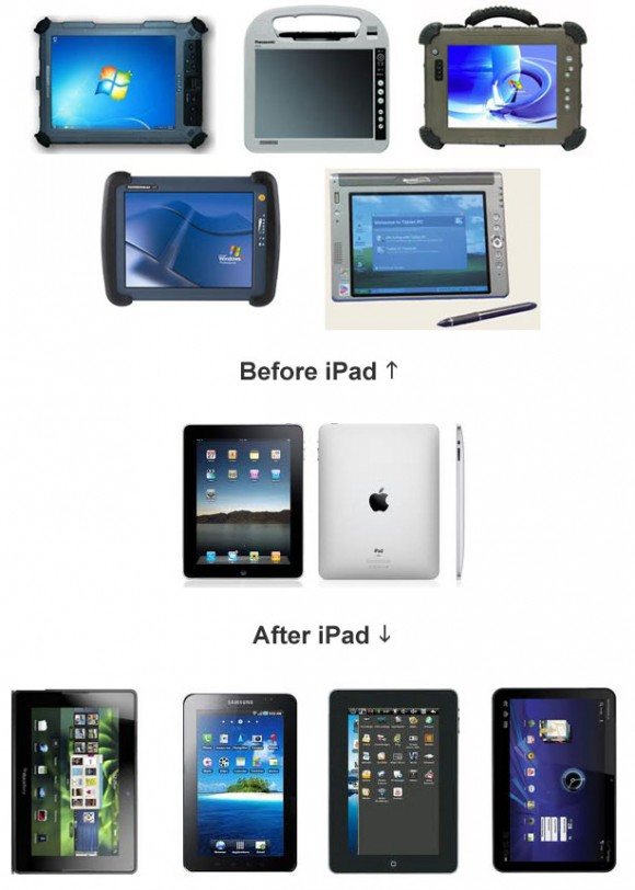 Pre-iPad-vs-Post-iPad.jpg