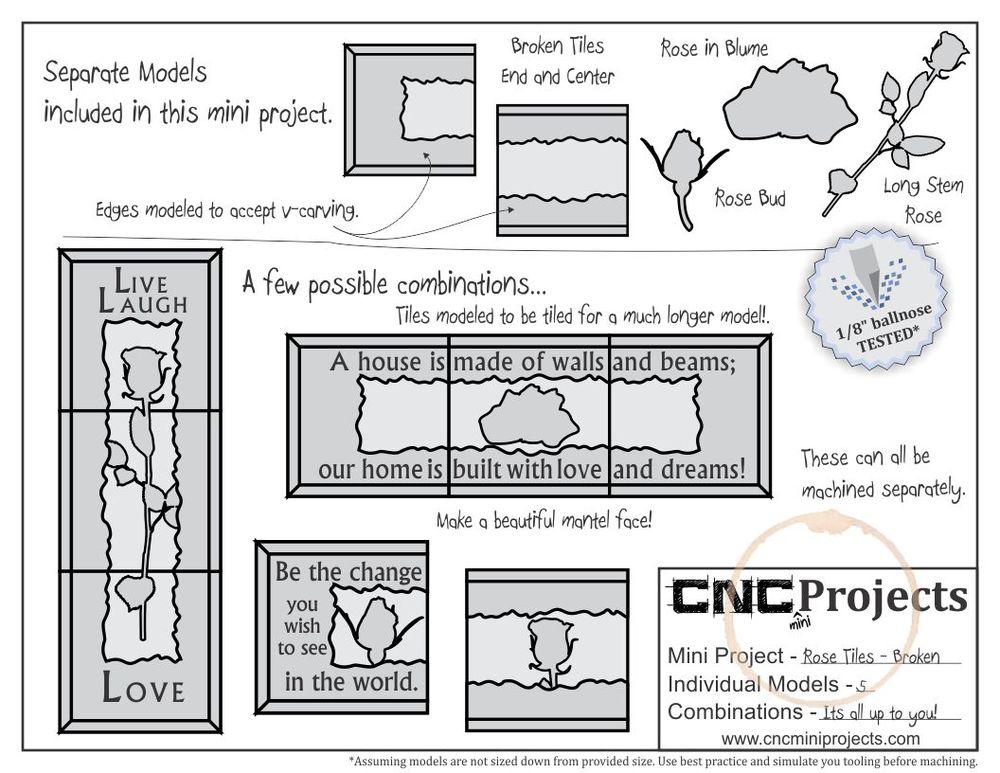 Rose Tiles - Broken No.1 Project Sheet