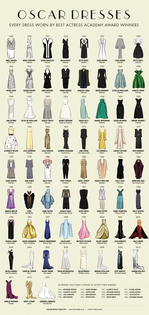hi-res-oscar-dresses-487x1024.jpg