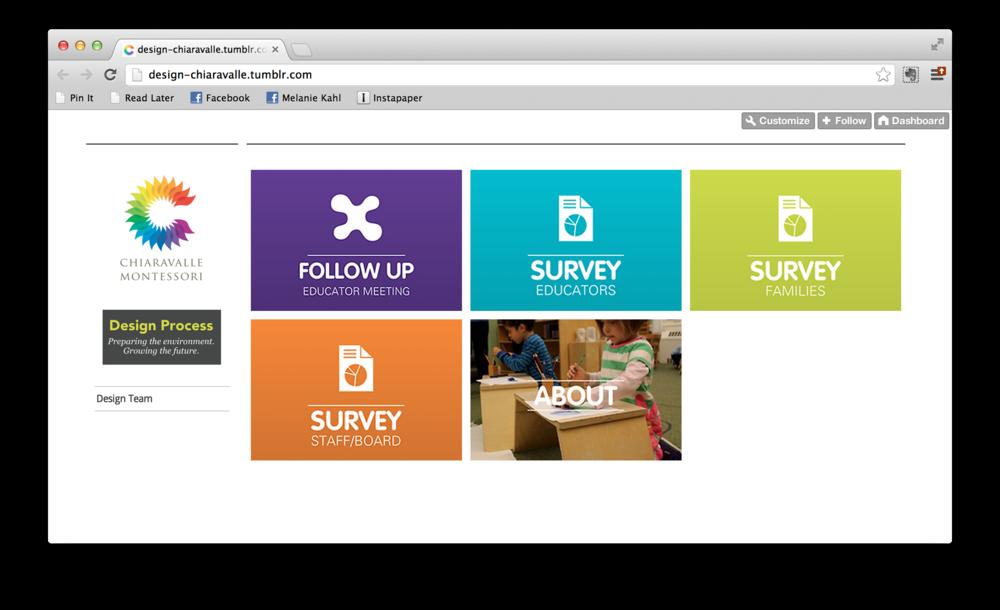 Chiaravalle Survey Platform