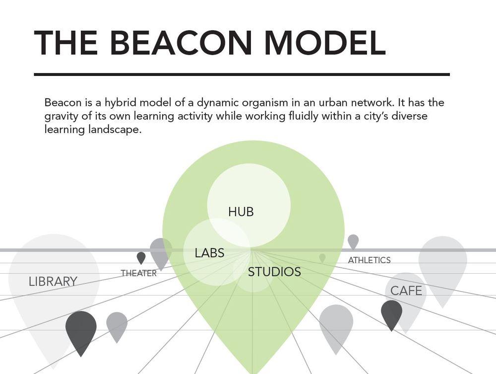 Beacon Academy The Third Teacher