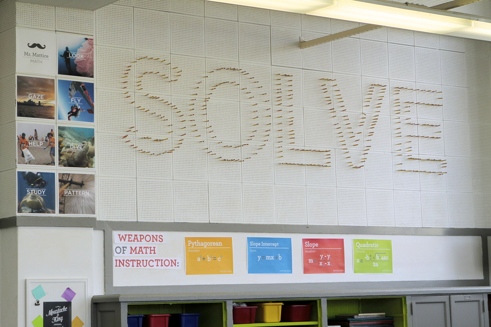 SOLVE problem solving process wall