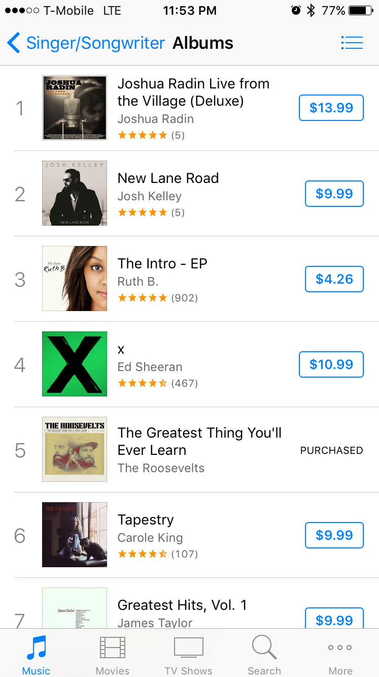 5 Album on iTunes!! — The Roosevelts