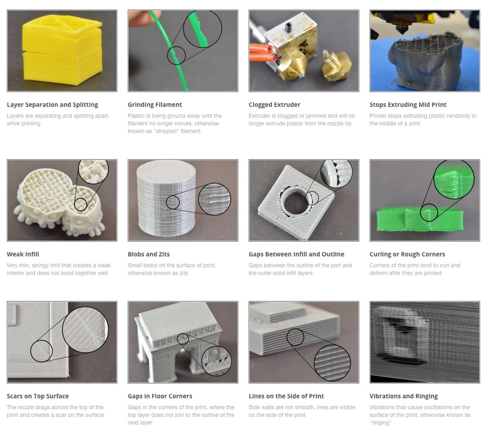 Is Your 3D Print Failing? We Found A Troubleshooting Guide
