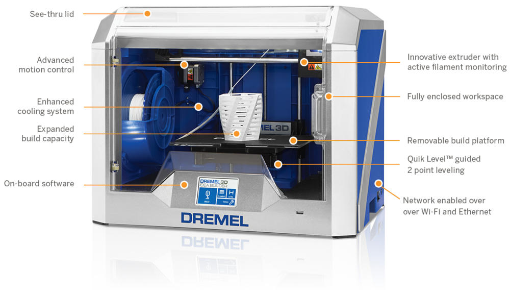 Dremel Idea Builder 3D40 education / STEM focused 3D printer features