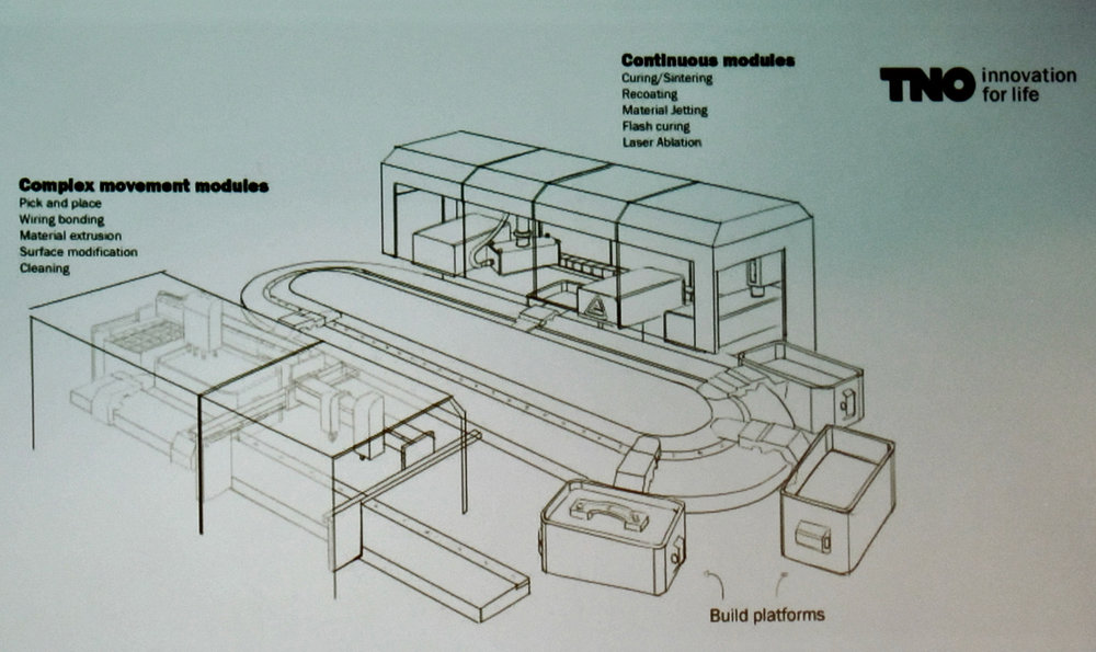 BigRep's manufacturing concept from TNO