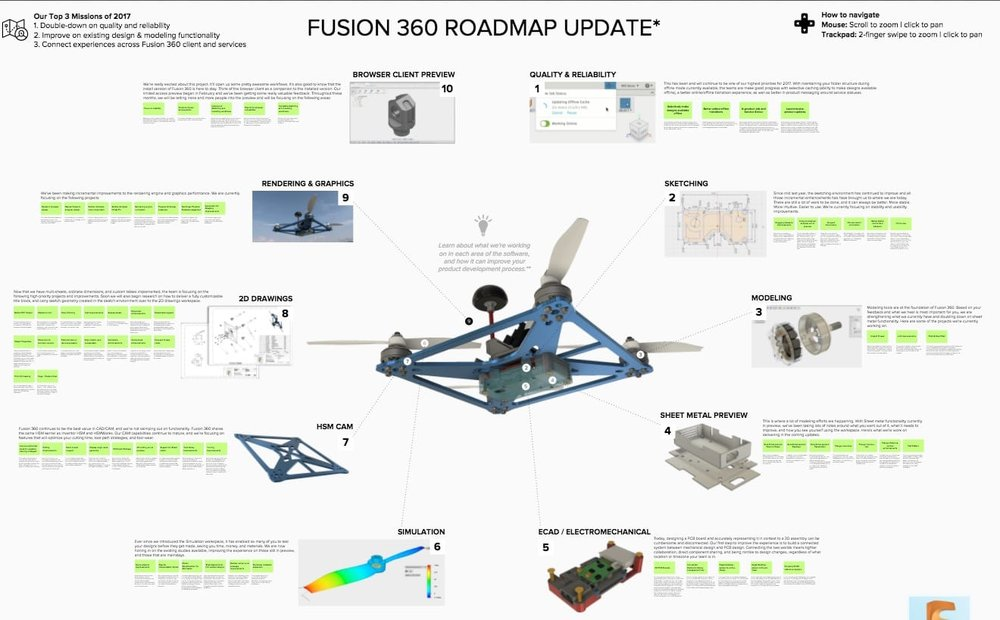 Autodesk's Fusion 360 strategic roadmap - in the fine print