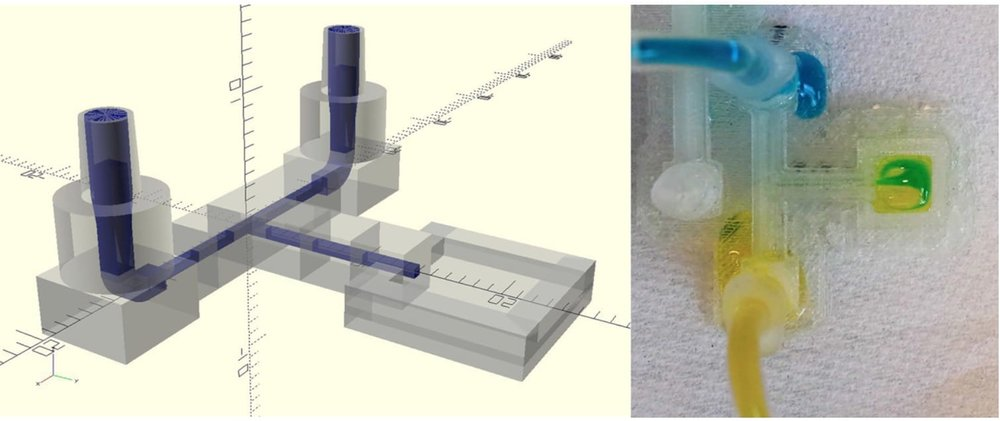 A design for multi-purpose microfluidic modules that can be 3D printed on demand