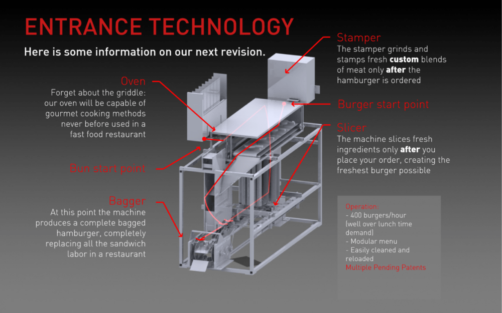 Schematic of Momentum Machine's burger-making machine
