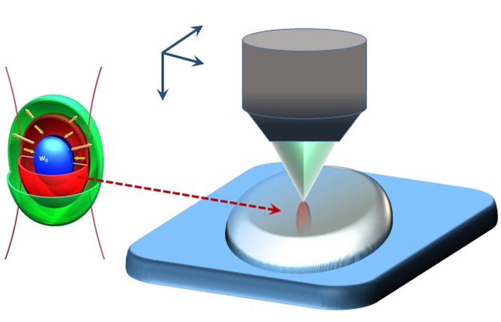 The unusual 3D printing process used by Multiphoton Optics