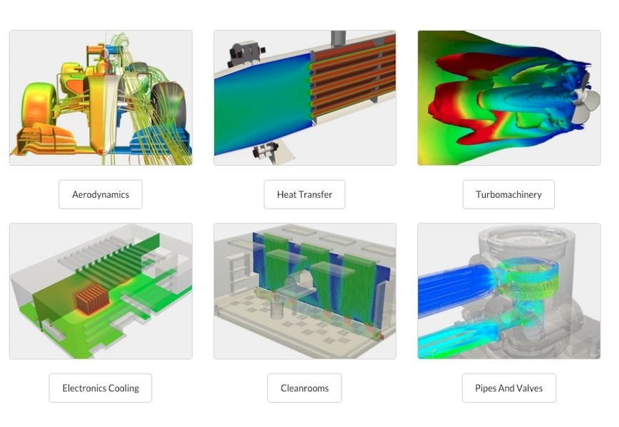 Applications of SimScale's analysis functions