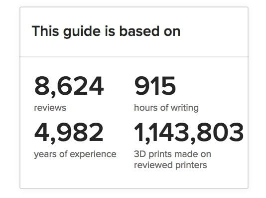 The data used by 3D Hubs to develop their list of top rated 3D printers