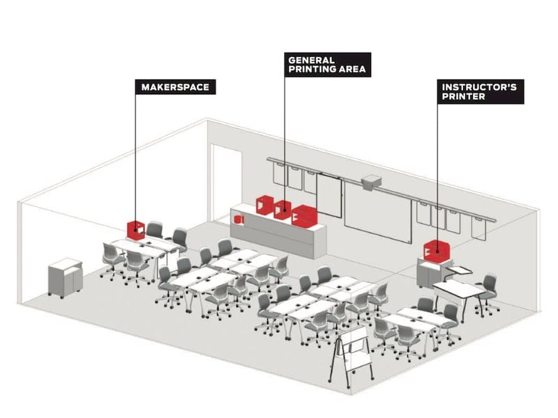 One way to set up a classroom for 3D printing, according to MakerBot