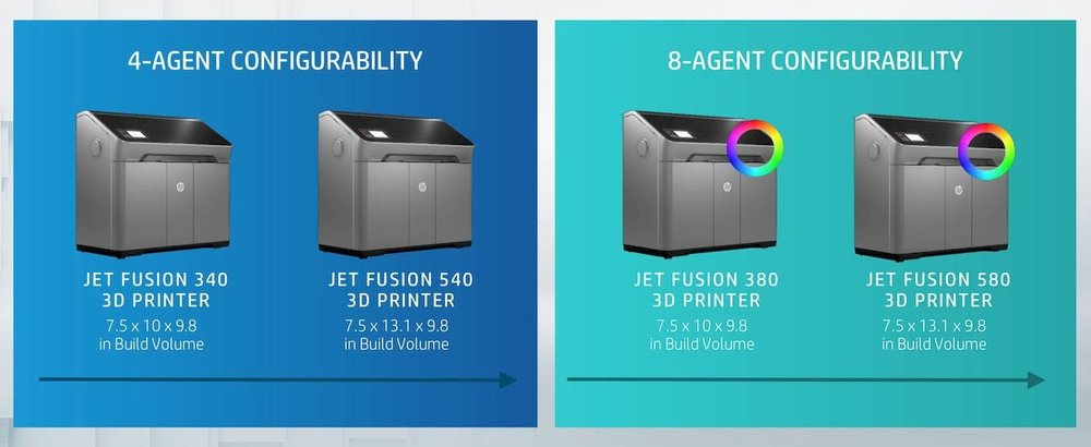 The new low-cost 3D printers from HP, including two color models