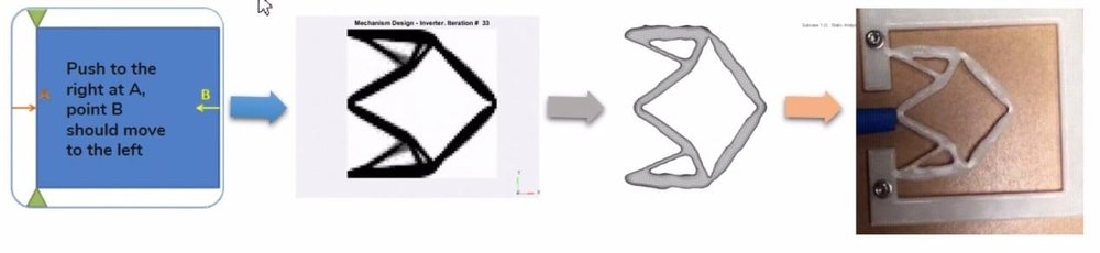 Metamaterial generation soon to be available in ParaMatters' CogniCAD