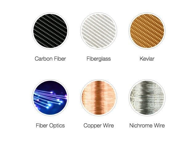 Various types of fibers that can be used in the Continuous Composites 3D printing system