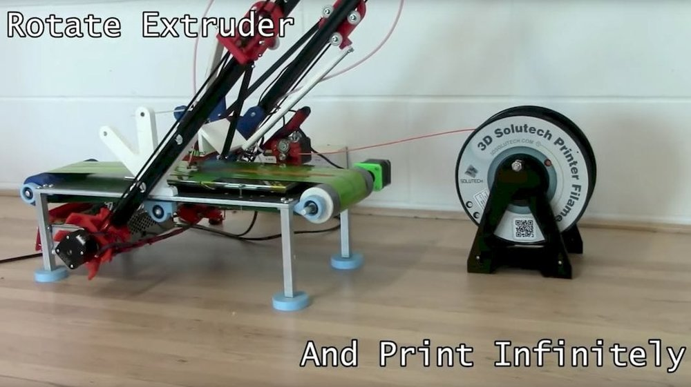 The Workhorse 3D printer with a tilted extruder to enable infinite 3D printing