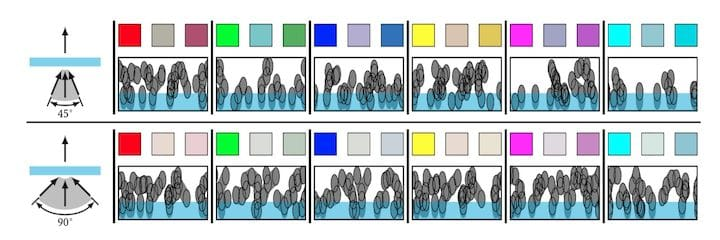 3D printed color cell examples, where desired colors are transmitted [Source: ACM]
