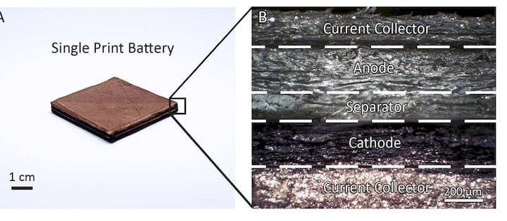 A fully 3D printed battery made in a single job run [Source: ACS]