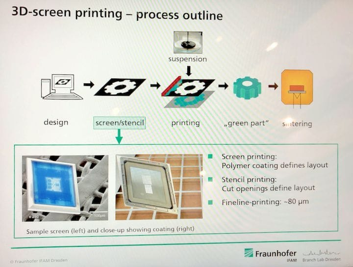 The 3D screen printing process overview [Source: Fabbaloo]
