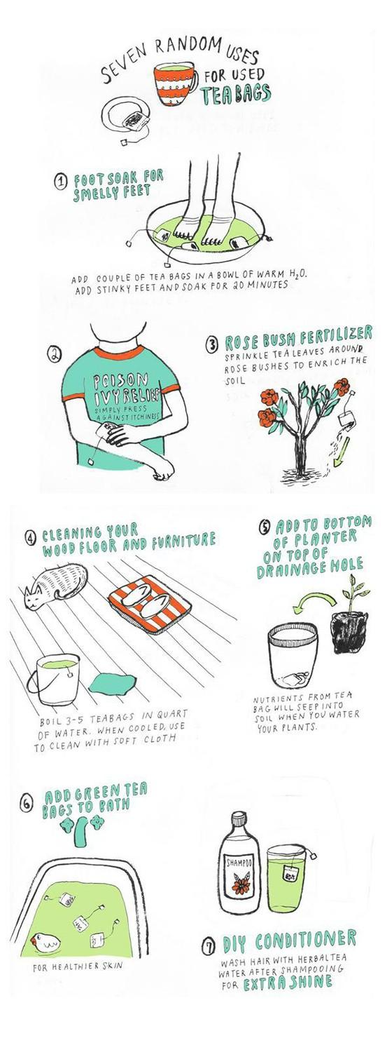 reuse tea bags.jpg