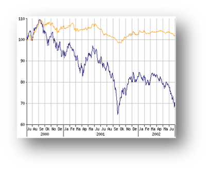 Aktienfonds - Mischfonds-2.png