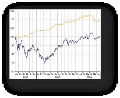 Aktienfonds - Mischfonds-3.png