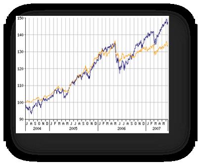 Aktienfonds - Mischfonds-4.png