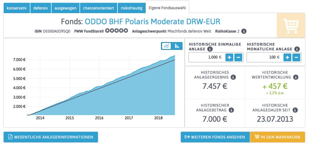 ODDO BHF Polaris Moderate DRW-EUR.png