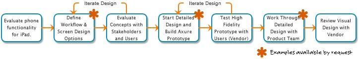 HRBiPad_Process.png