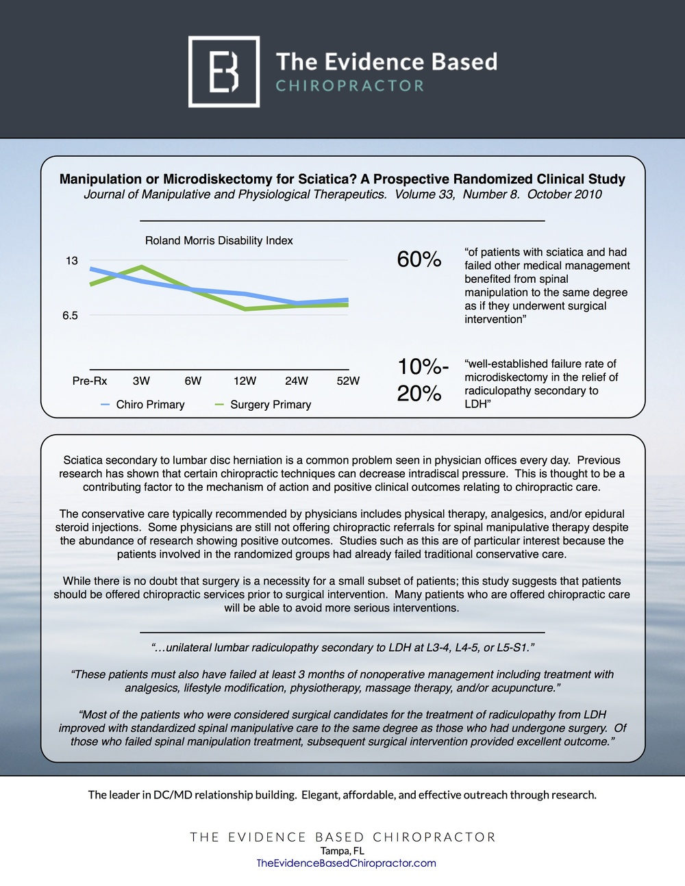 A Sample of our August 2014 MD Research Brief featuring this study.  Not yet a member?