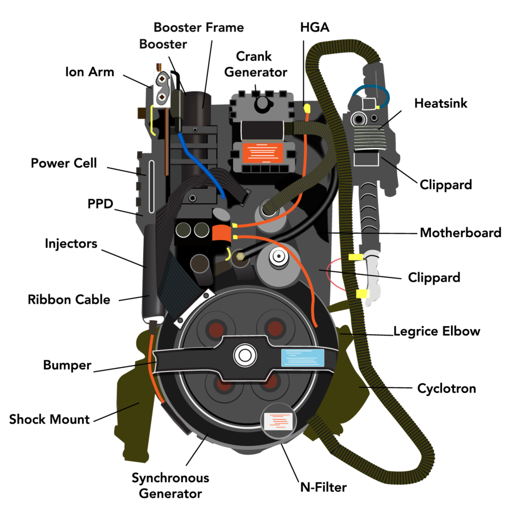 Proton-Pack.png