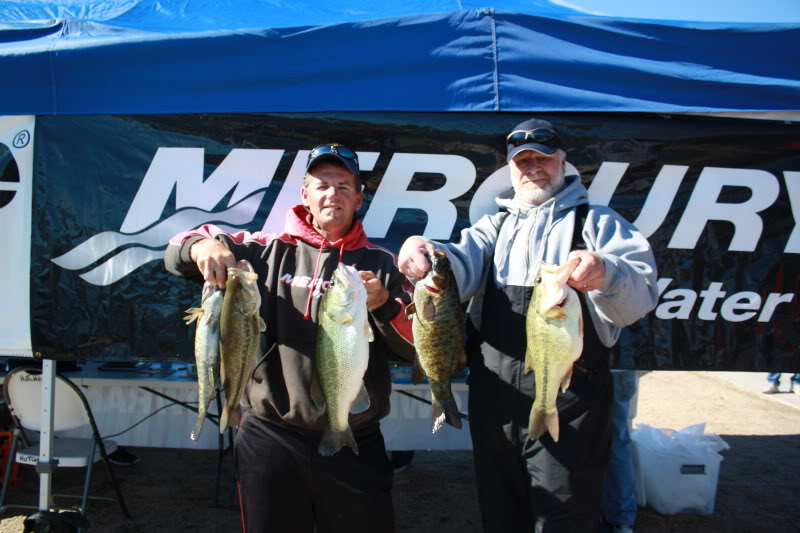 Solar performance tech update the big bass for Lake havasu fishing report