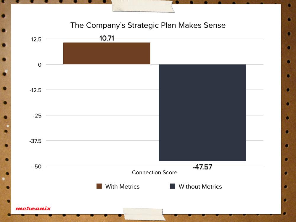 mx_StrategySense_Metrics.jpg