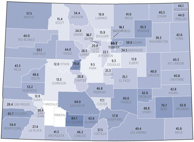 Fertility Rates in Colorado