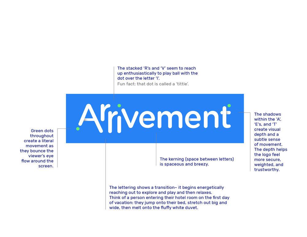 BrandProposal_Arrivement_V2-5.jpg
