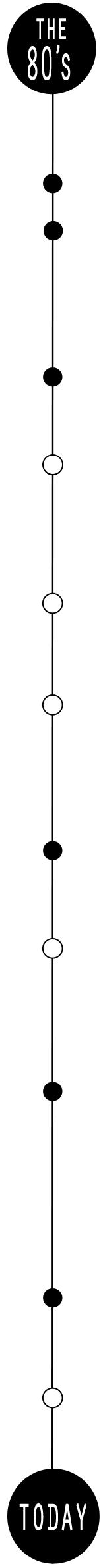 timeline-02.png