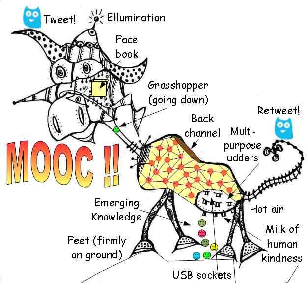 """""""MOOCow,"""" based on """"La Vaca de los Sinvaca"""" by Jose Bogado. Courtesy iberry.com."""