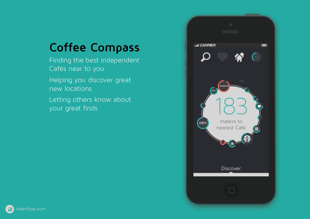 Coffee Compass Presentation6.jpg