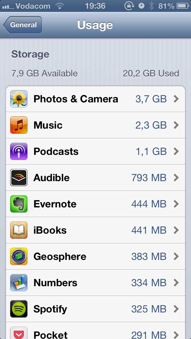 iphone-usage-01.jpg