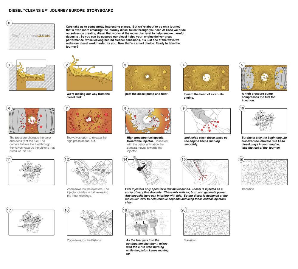 Exxon Fuel Progress Alek Sonman Burning Diesel Engine Diagram Storyboard Page1
