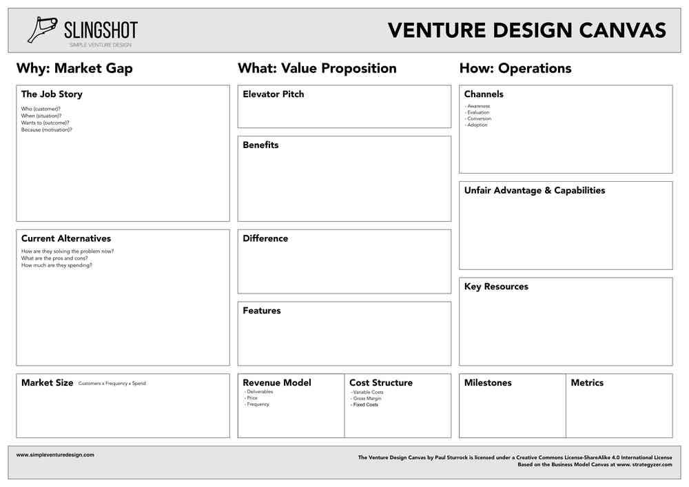 The Venture Design Canvas