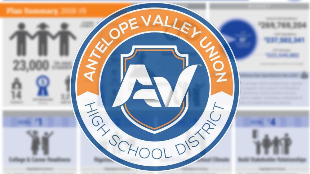 AV School District.png