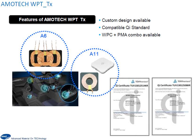 Amotech WPT-Tx 1