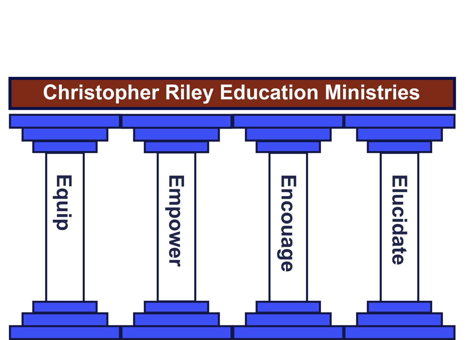 Christopher Riley Education Ministries