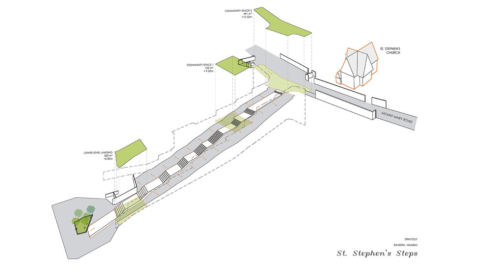 AJA_St Stephens Steps_02.jpg