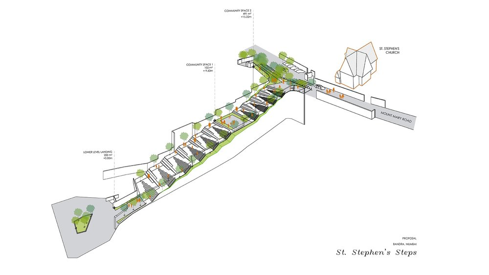 AJA_St Stephens Steps_03.jpg